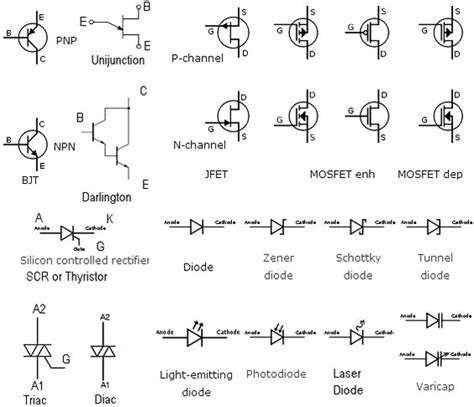 diode kiprok 35 what is diode and its types 28 images introduction to diodes diode what is a diode diode
