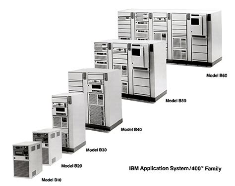 As400 Computer System by Computers Consoles On Computers