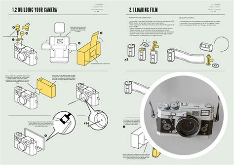 How To Make Pinhole With Paper - printable archives petapixel