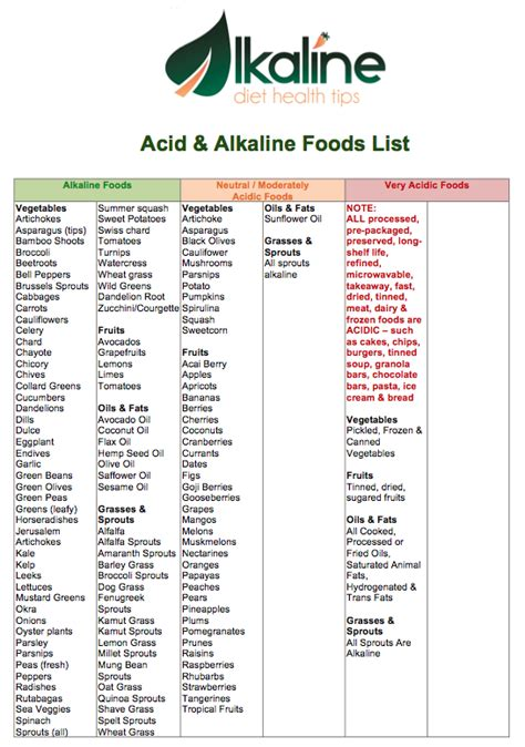 new year 2015 food list top diet foods healthy diet foods list