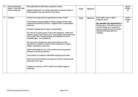 Used Kitchen Knives Somers Town Risk Assessment July 2014