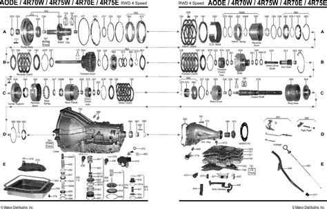 transmission parts diagram 4r75e transmission diagram autos post