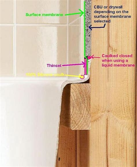 How To Install Drywall Around A Bathtub by Bathub Leak Repair Should I Two Tone Tile Or Put In A