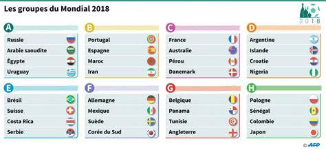 Coupe Du Monde 2018 Calendrier Coupe Du Monde 2018 Le Calendrier Complet Des Diables