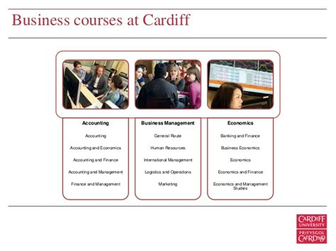 Cardiff Mba Requirements by Cardiff Ifp Japanese Entry Requirements Ak