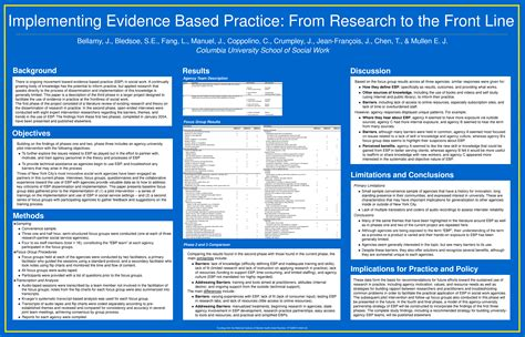 pattern and practice evidence 6 best images of ebp poster template fall prevention