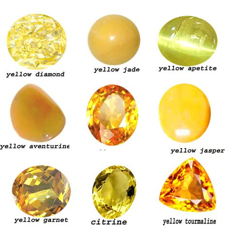 yellow gemstone names list and their meanings gemstone