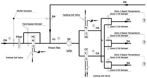 taco zone valve schematic wiring diagram