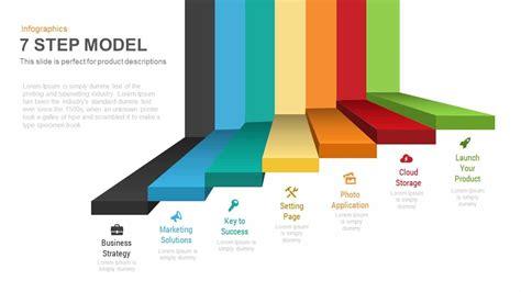 7 Step Model Powerpoint and Keynote template   SlideBazaar