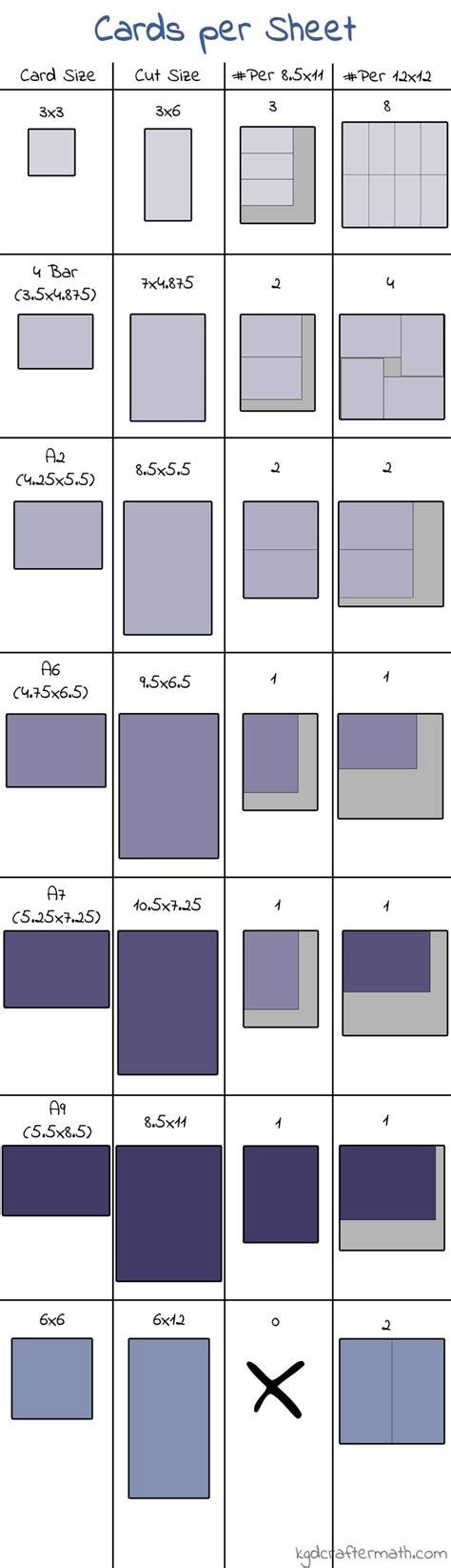 template size for cards 50 best images about card measurements on