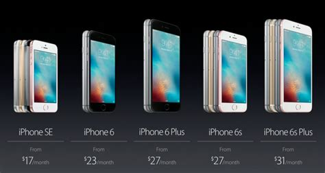 apple iphone se vs iphone 5s vs iphone 6s uk price specs and features compared