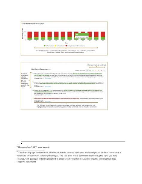 Miana Vol 1 By Salt Executive salt scores