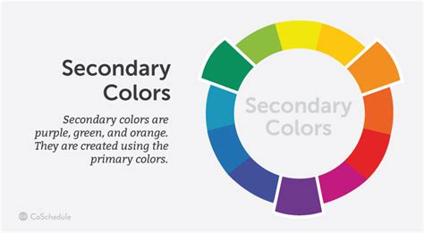 what are the secondary colors color psychology in marketing the complete guide free