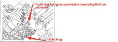 Hyundai Tucson Transmission Fluid Change How To Change Elantra Transmission Fluid Hyundai Forums