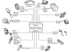 which engine sensors are the most important
