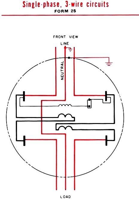 energy meter wiring diagram contemporary