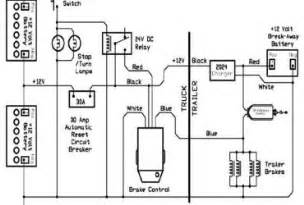 motorhome wiring diagrams wedocable