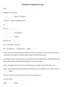 Termination Of Employment Agreement Template Employment Termination Letter Template Like Success