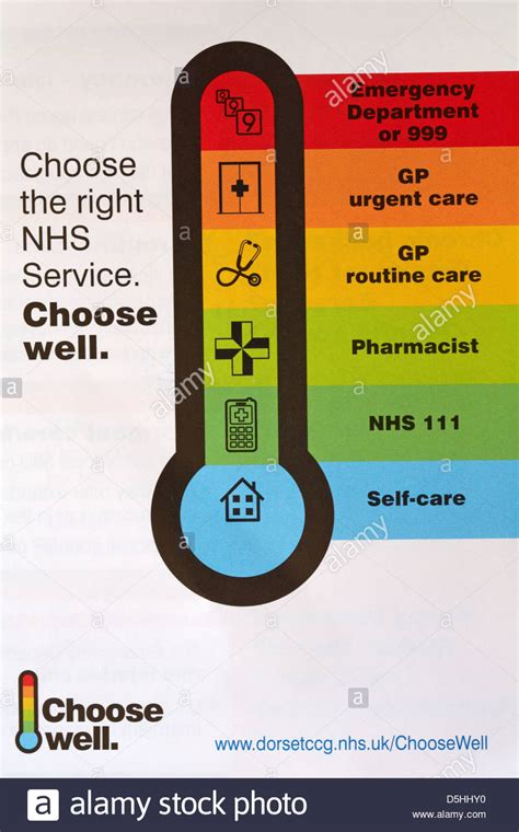 choose well choose the right nhs service information on nhs leaflet stock photo royalty free