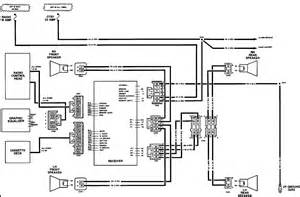 chevy 1998 c1500 radio harness diagram autos post