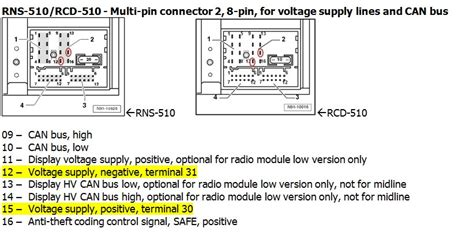 rns 510 wiring diagram 22 wiring diagram images wiring