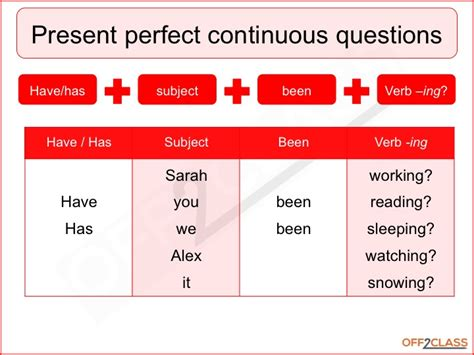 question of future perfect tense present perfect continuous lesson plans off2class