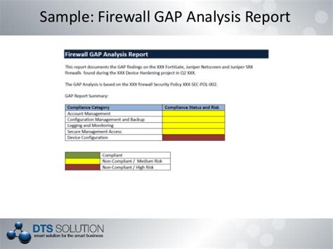 Building A Cyber Security Operations Center For Scada Ics Environments Cyber Security Gap Analysis Template