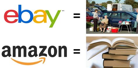 Ebay Uk Books | selling through amazon and ebay in 2014 smart insights