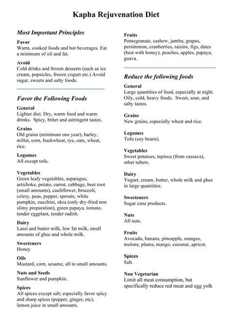 Kapha Detox Diet by Kapha Type Meal Plan The Dr Oz Show All