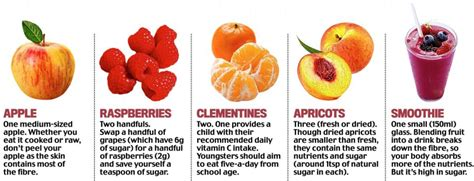 should you be 7 a day daily mail