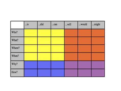 q chart template daily homework page september 2012