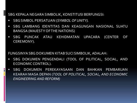 Setelan Syari Majesty K pkn materi semester 1