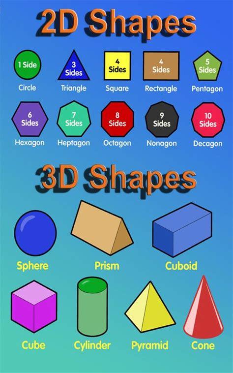 printable 2d shapes poster organic vs geometric shape worksheet preschool
