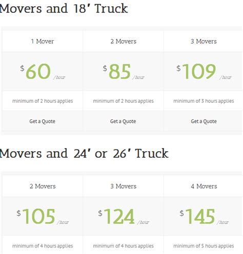 Lu Moving ottawa moving company reviews rating from 25 movers in ottawa on 5 movers quotes