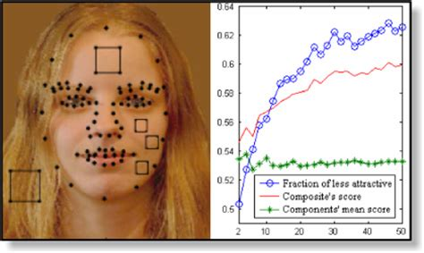 pattern recognition and machine learning quora how could i find perfect woman s face model by using image