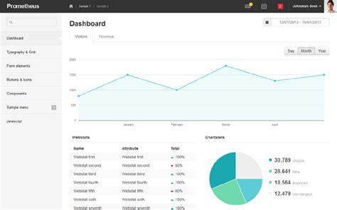bootstrap templates for graphs templates bootstrap download prometheus