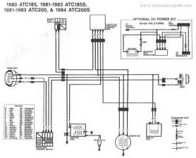 on line wiring diagrams atvconnection atv enthusiast community