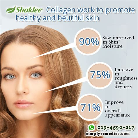 Collagen Powder Shaklee the secret to skincare lies in the dermis simply remedies