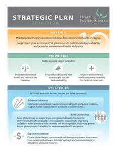 Library Strategic Plan Template by Library Strategic Plan Template Ebook Database