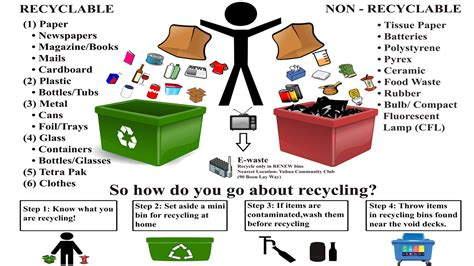 What Can You Make With Recycled Paper - a brief guide to recycling why and how to recycle in