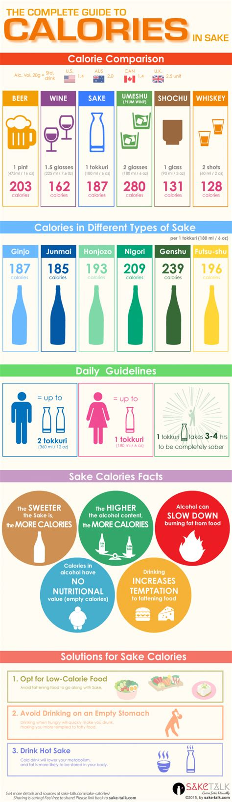 calories in sake calories how many calories are in sake saketalk