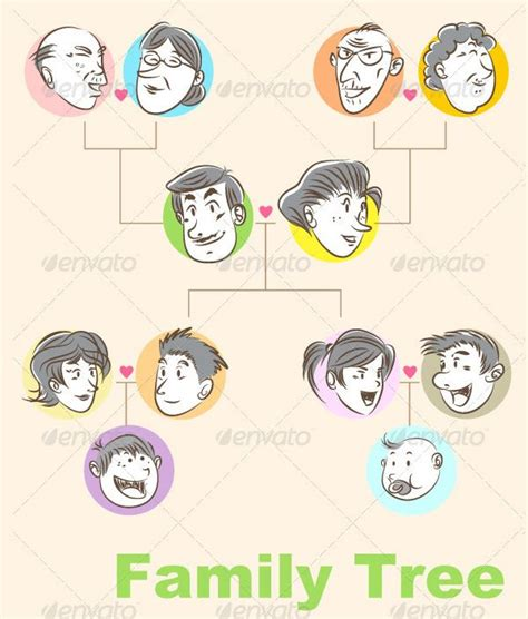 preschool family tree template 13 best theme family images on family tree
