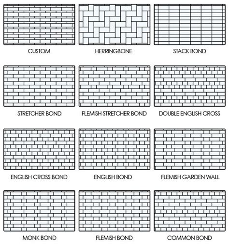 subway tile pattern best 25 subway tile patterns ideas on pinterest tile