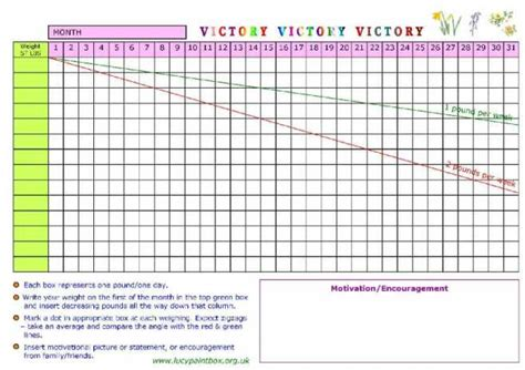 printable weight loss charts graphs 9 best images of weigh in chart pdf printable daily