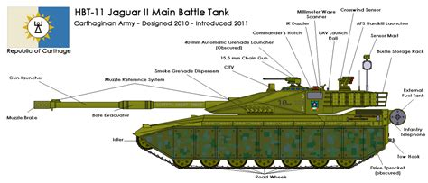 tank diagram labeled tank diagram labeled free engine image for user