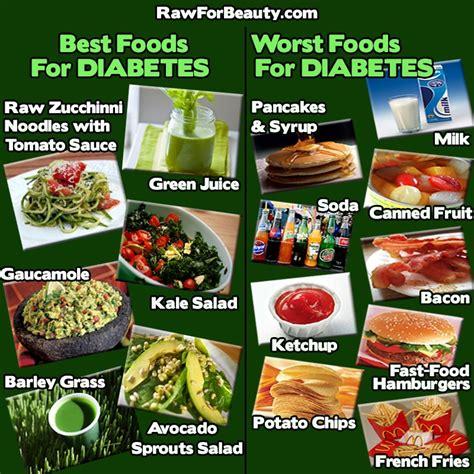 best food for diabetic best worst foods for diabetes health