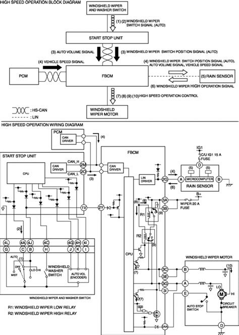 mazda 3 sensor wiring diagram electrical wiring