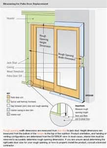 Standard Patio Door Dimensions Patio Door Assembly Replacement The Home Depot Community