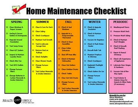 25 best ideas about home maintenance checklist on