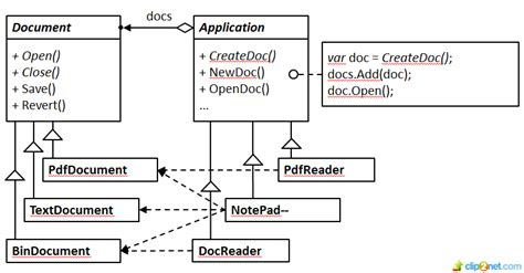 Factory Pattern Method Name | design patterns what is the naming convention for the